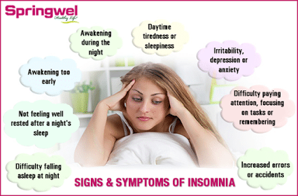 sign and symptoms of insomnia