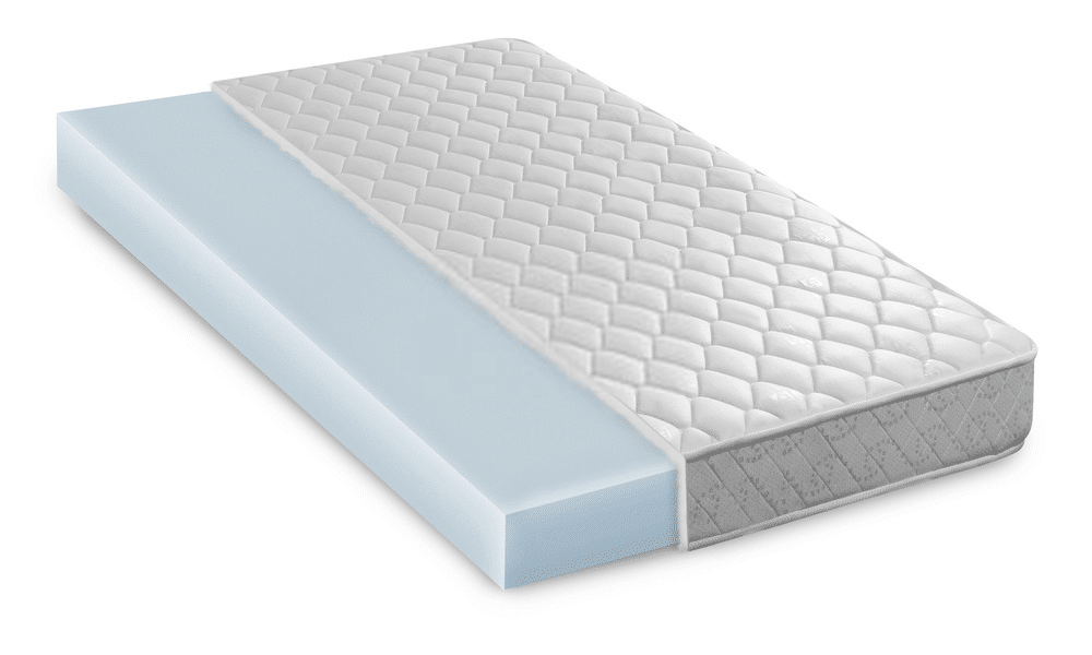 MILLIARD 2″ Gel Infused Memory Foam Mattress Topper Review
